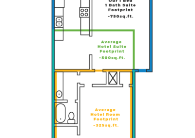 Floorplan of a one bedroom one bath