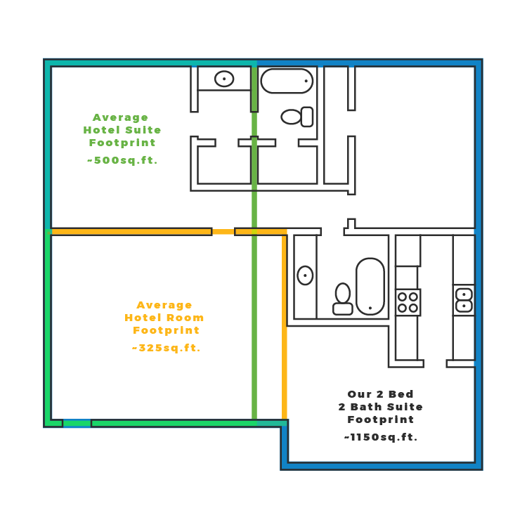 Cost Advantage From Dwelling Suites of San Antonio